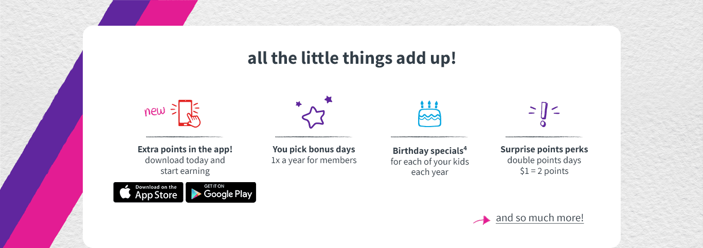 all the little things add up! | new Extra points in the app! download today and start earning | You pick bonus days: 1x a year for members | Birthday specials(4) for each of your kids each year | Surprise points perks: double points days, $1 = 2 points